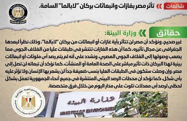 آخر أخبار مصر اليوم السبت 23- 10 –2021 فترة المساء.. الحكومة تنفي تأثر مصر بغازات وانبعاثات بركان لابالما